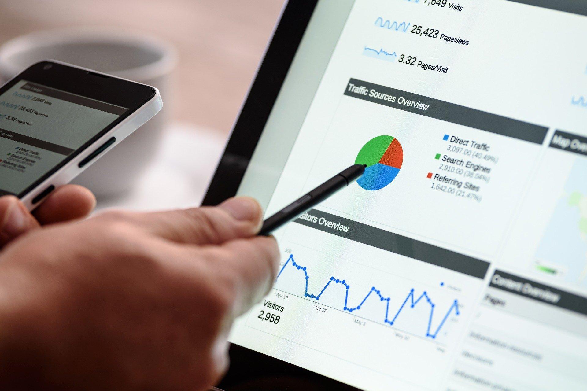 Por qué usar KPI en redes sociales