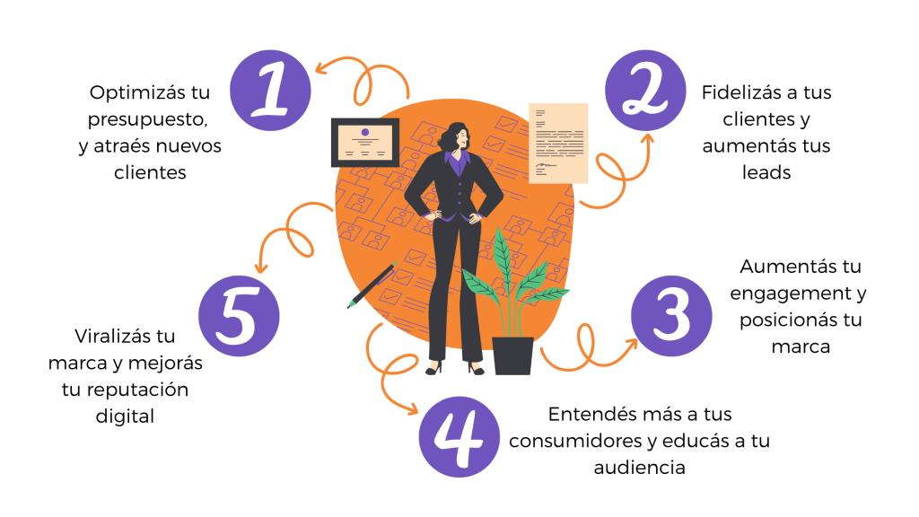 5 beneficios de compartir contenido de valor en tus redes